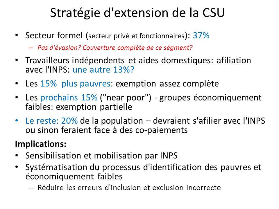 Stratégie d extension de la CSU