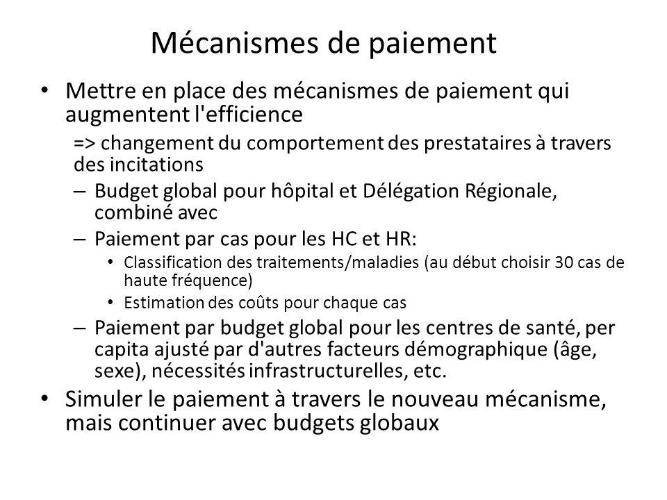 Mécanismes de paiement