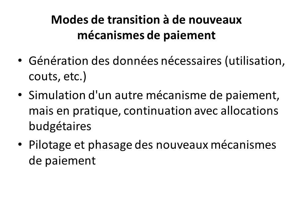 Modes de transition à de nouveaux mécanismes de paiement