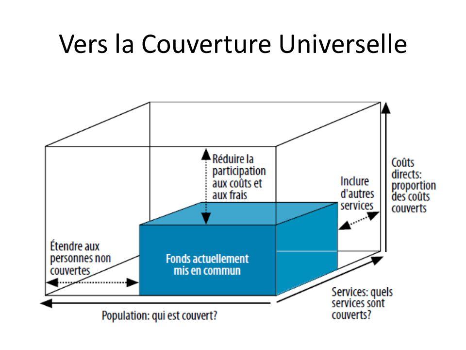 Vers la Couverture Universelle