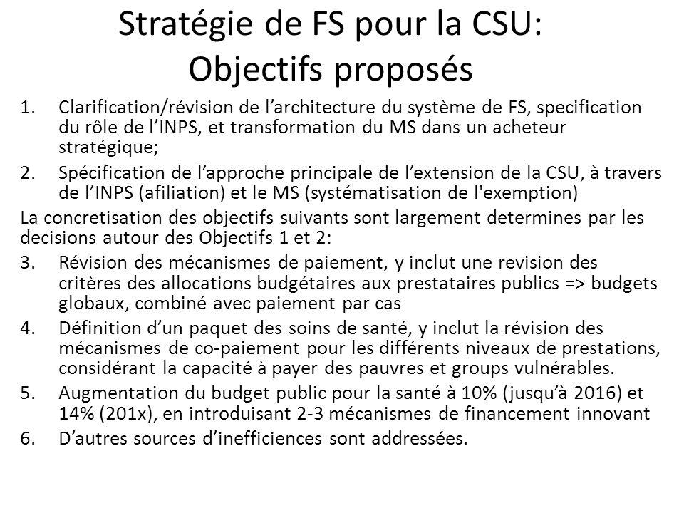 Stratégie de FS pour la CSU: Objectifs proposés