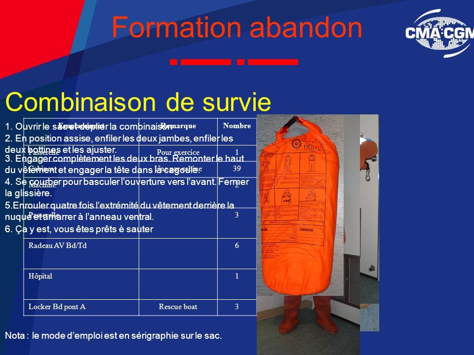 Formation abandon Combinaison de survie