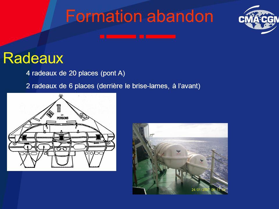 Formation abandon Radeaux 4 radeaux de 20 places (pont A)