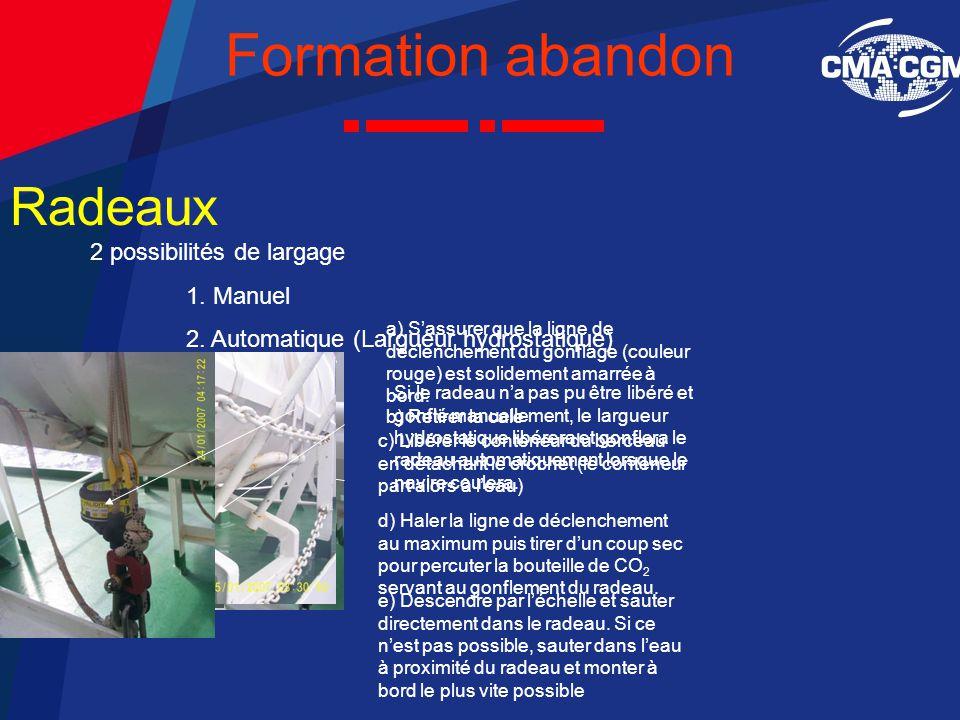 Formation abandon Radeaux 2 possibilités de largage 1. Manuel