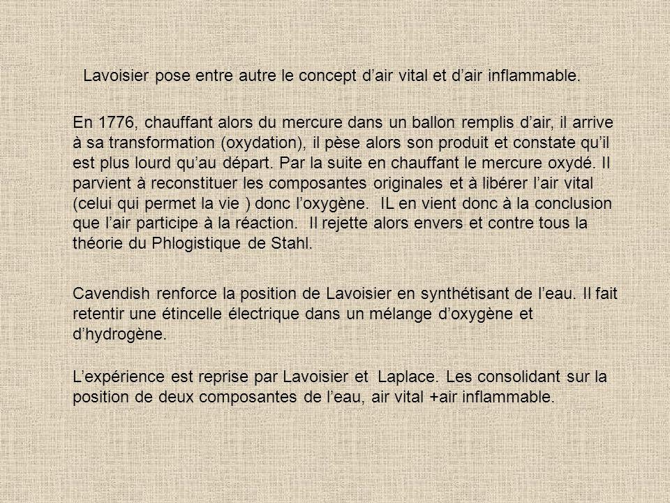 Lavoisier pose entre autre le concept d'air vital et d'air inflammable.