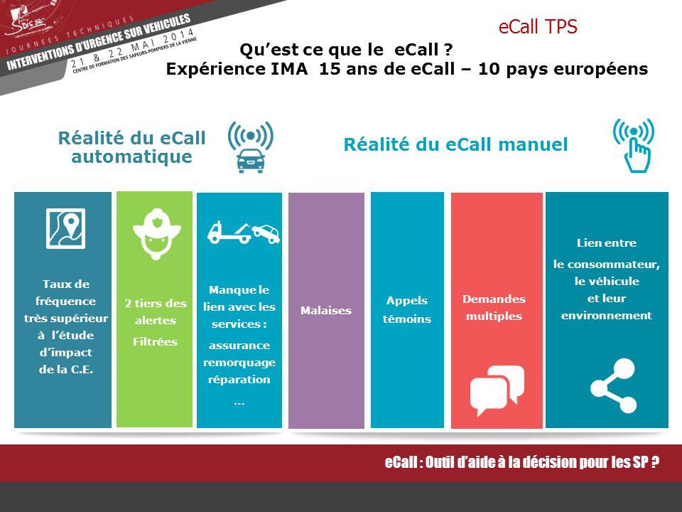 eCall TPS Réalité du eCall automatique Réalité du eCall manuel