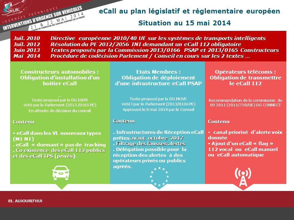 eCall au plan législatif et réglementaire européen