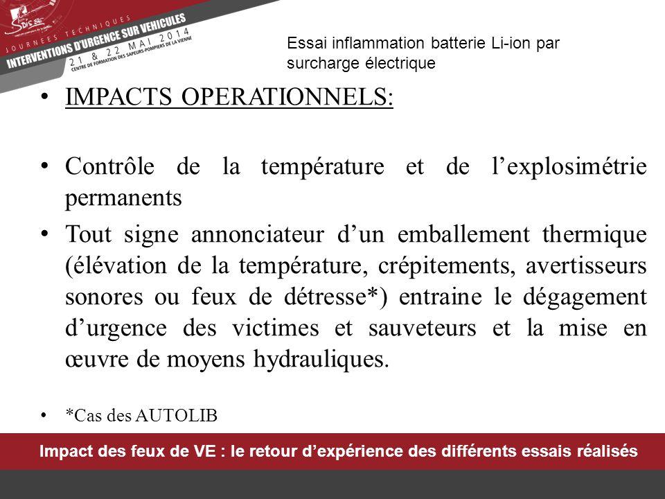 IMPACTS OPERATIONNELS: