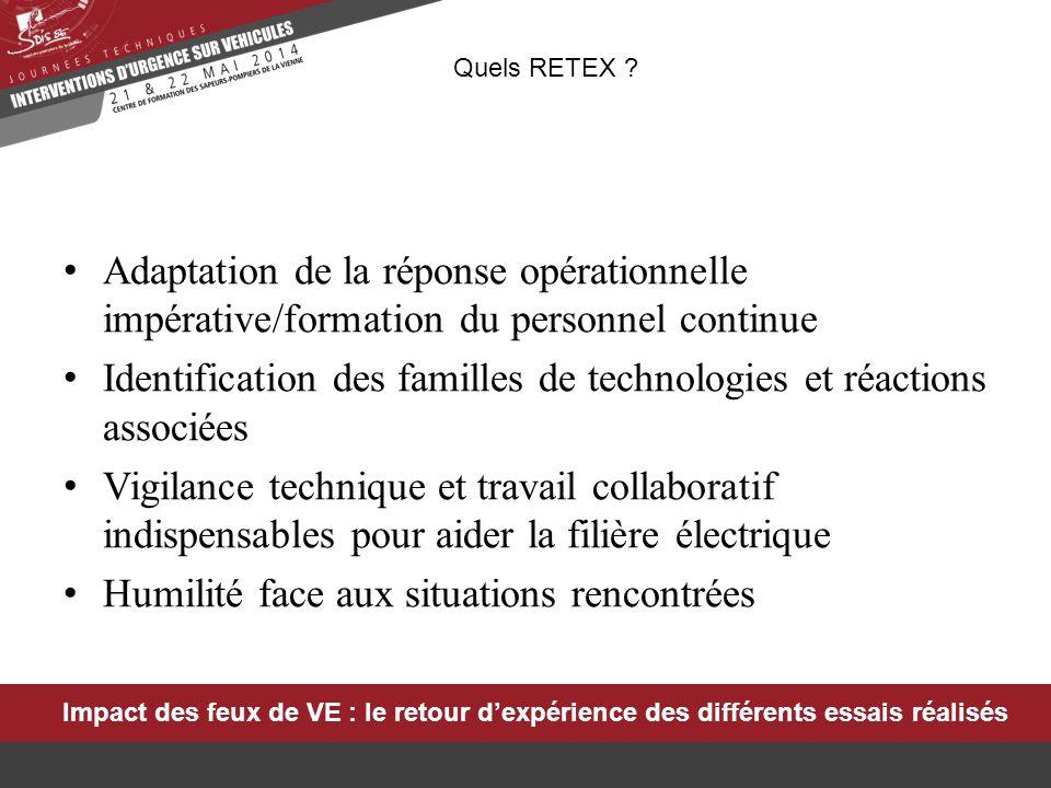 Identification des familles de technologies et réactions associées