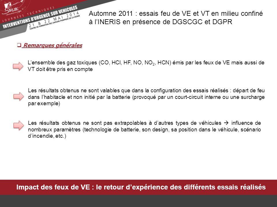 Automne 2011 : essais feu de VE et VT en milieu confiné à l'INERIS en présence de DGSCGC et DGPR