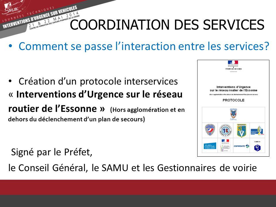 coordination DES SERVICES