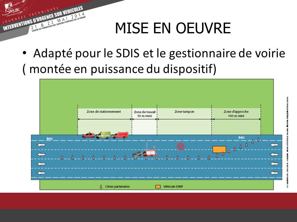 Mise en oeuvre Adapté pour le SDIS et le gestionnaire de voirie