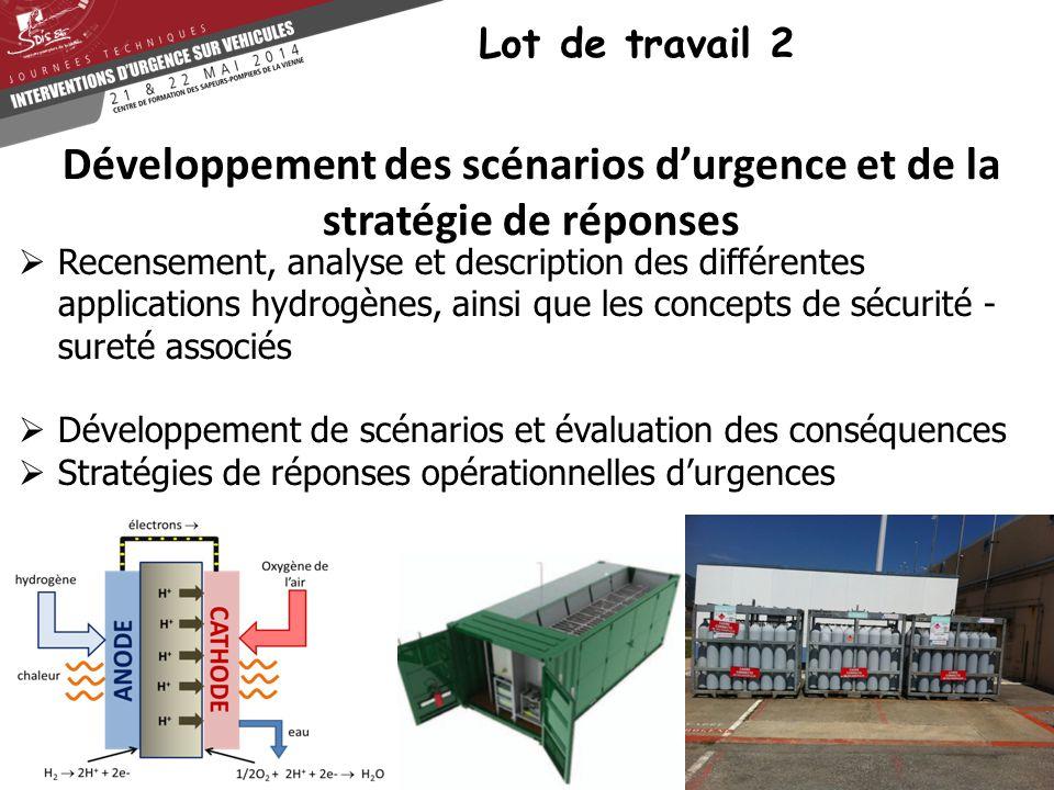 Développement des scénarios d'urgence et de la stratégie de réponses