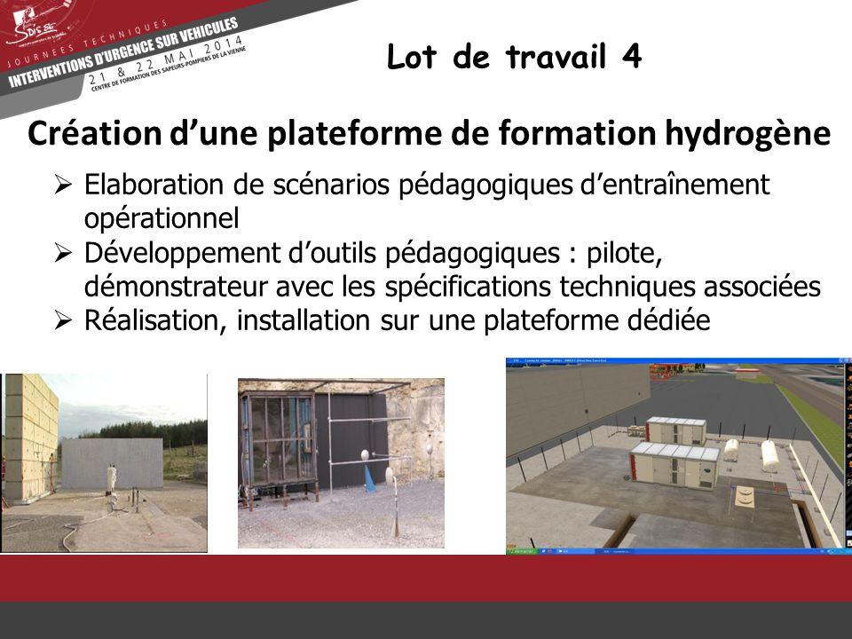Création d'une plateforme de formation hydrogène