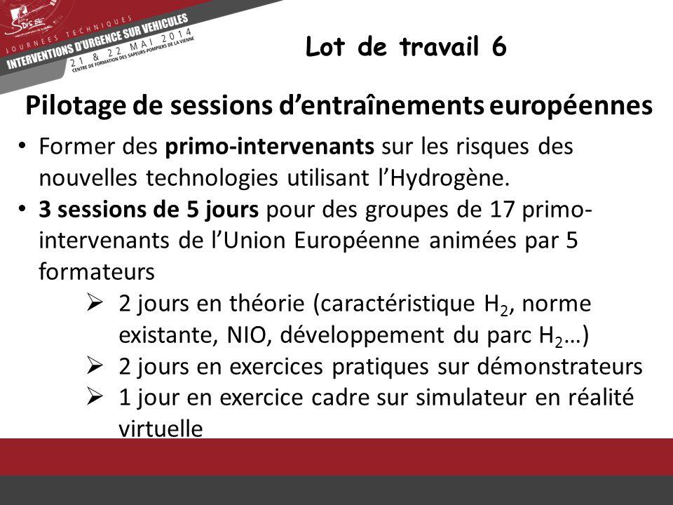 Pilotage de sessions d'entraînements européennes