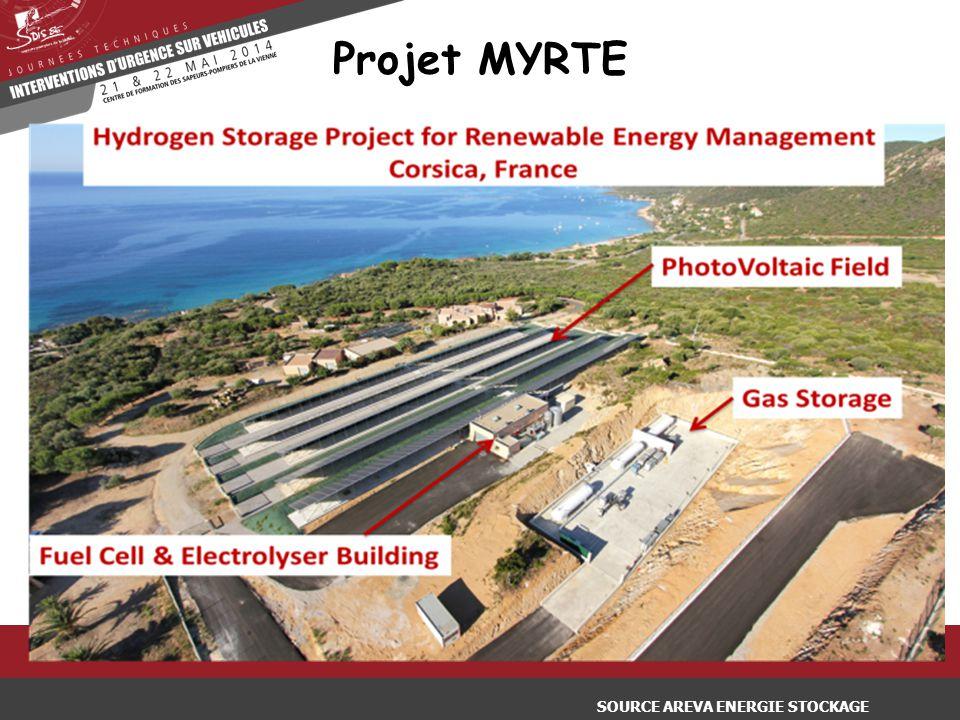 Source areva energie stockage