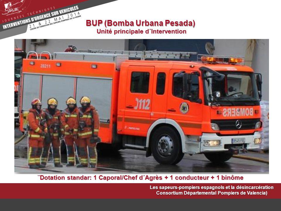 BUP (Bomba Urbana Pesada)