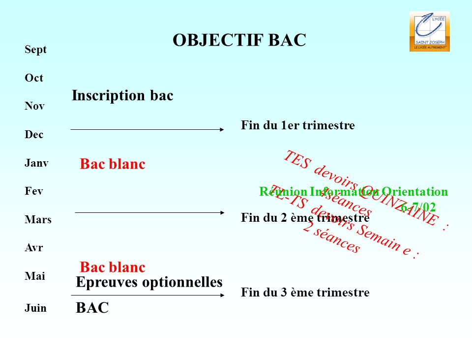 OBJECTIF BAC Inscription bac Bac blanc