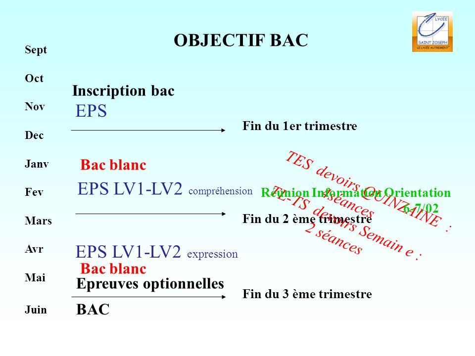 EPS LV1-LV2 compréhension