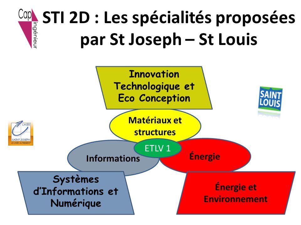 STI 2D : Les spécialités proposées par St Joseph – St Louis