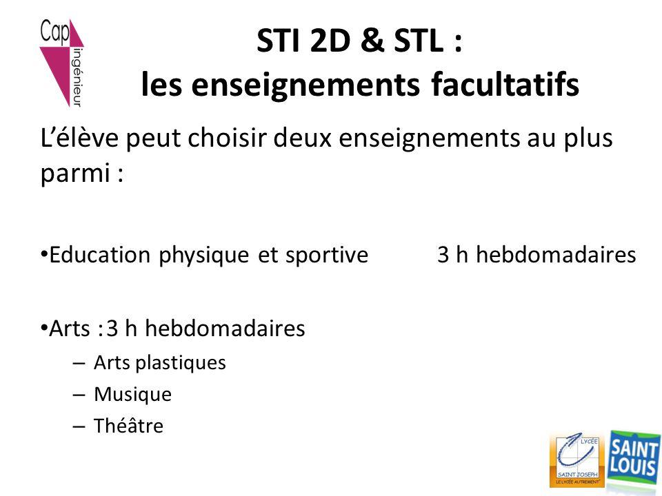 STI 2D & STL : les enseignements facultatifs