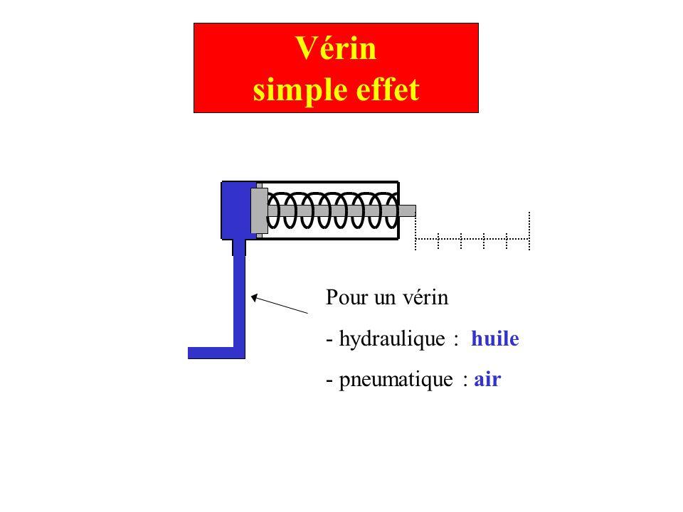 Vérin simple effet Pour un vérin - hydraulique : huile