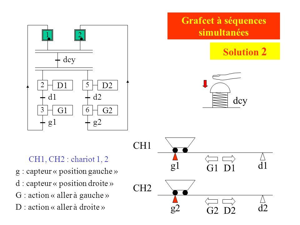 Grafcet à séquences simultanées