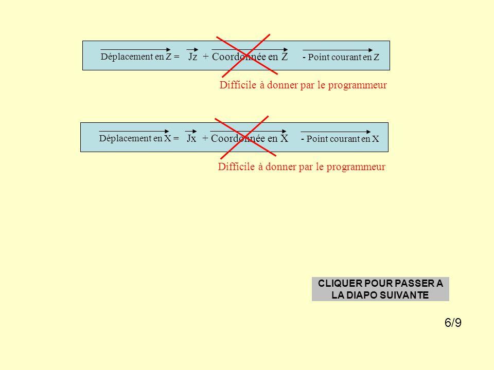 CLIQUER POUR PASSER A LA DIAPO SUIVANTE