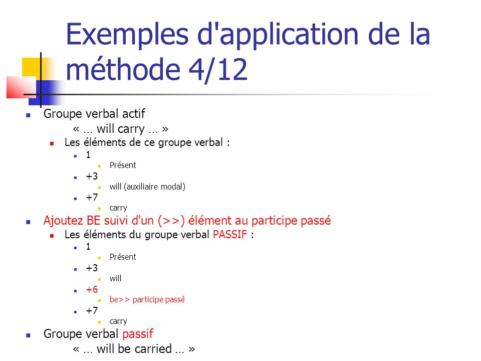 Exemples d application de la méthode 4/12