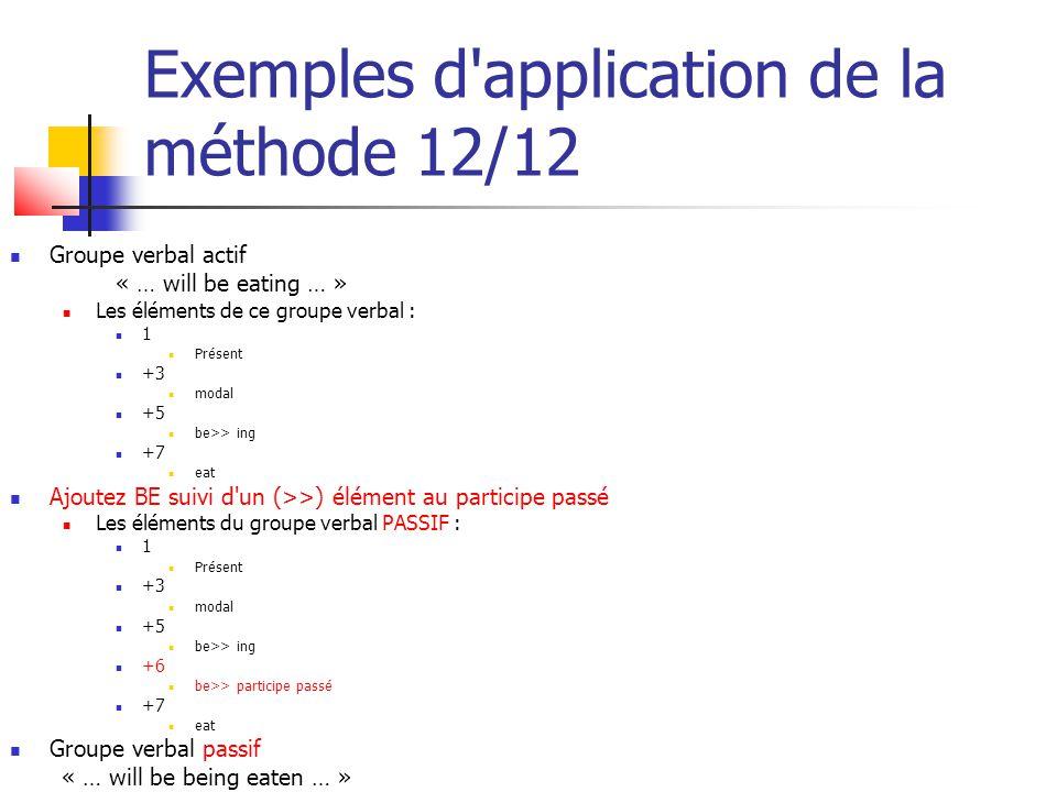 Exemples d application de la méthode 12/12