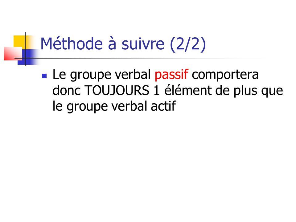 Méthode à suivre (2/2) Le groupe verbal passif comportera donc TOUJOURS 1 élément de plus que le groupe verbal actif.