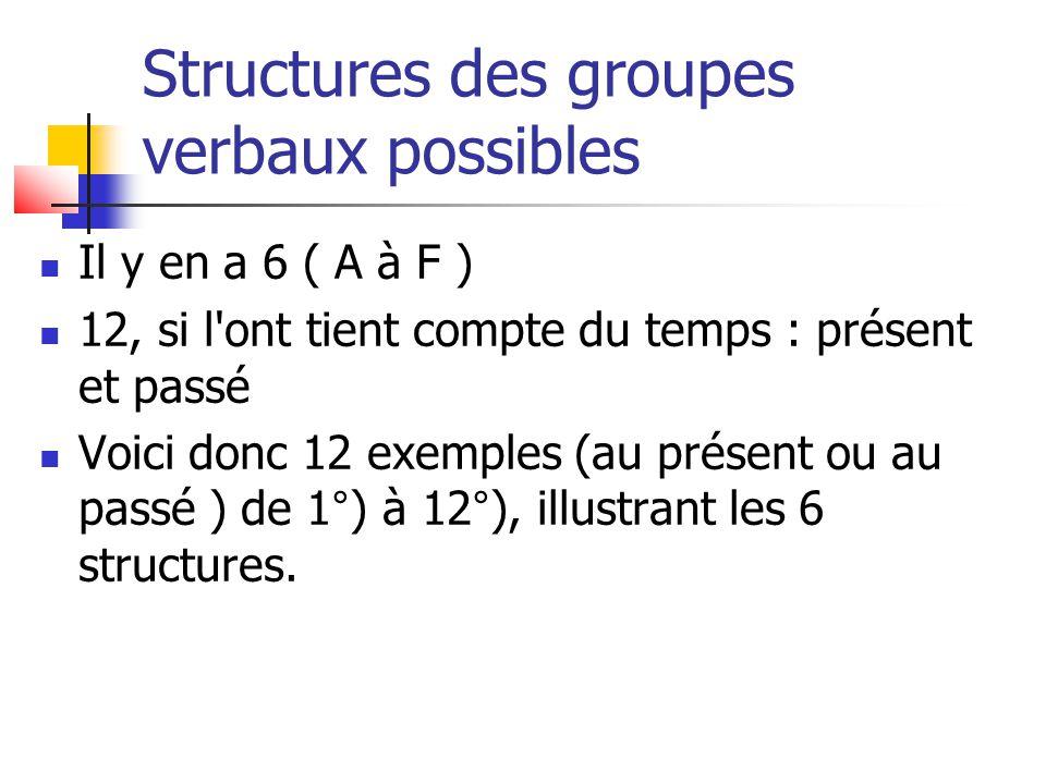 Structures des groupes verbaux possibles