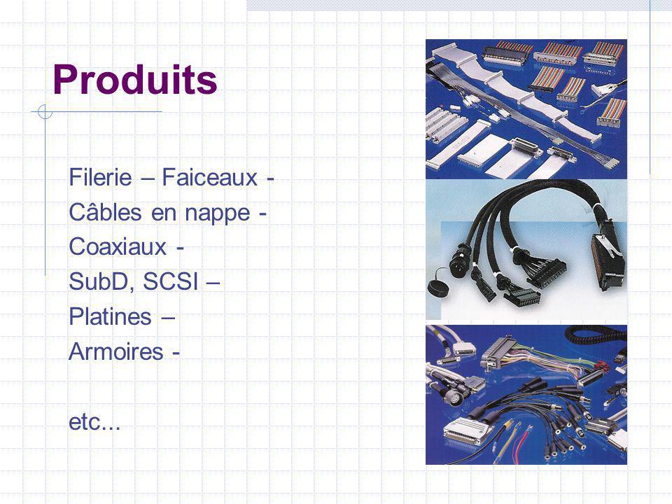 Produits Filerie – Faiceaux - Câbles en nappe - Coaxiaux -