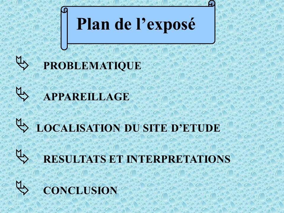 Plan de l'exposé PROBLEMATIQUE. APPAREILLAGE. LOCALISATION DU SITE D'ETUDE. RESULTATS ET INTERPRETATIONS.