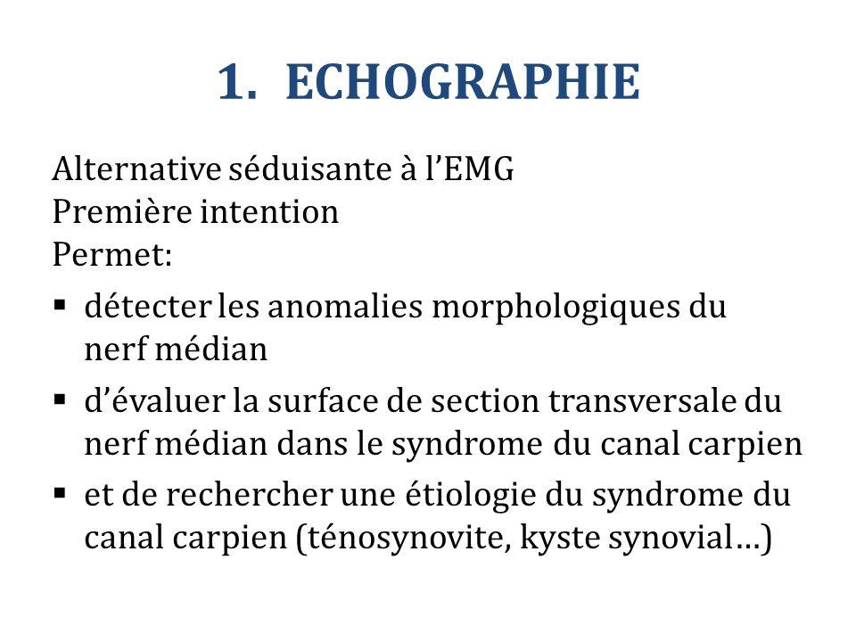 ECHOGRAPHIE Alternative séduisante à l'EMG Première intention Permet: