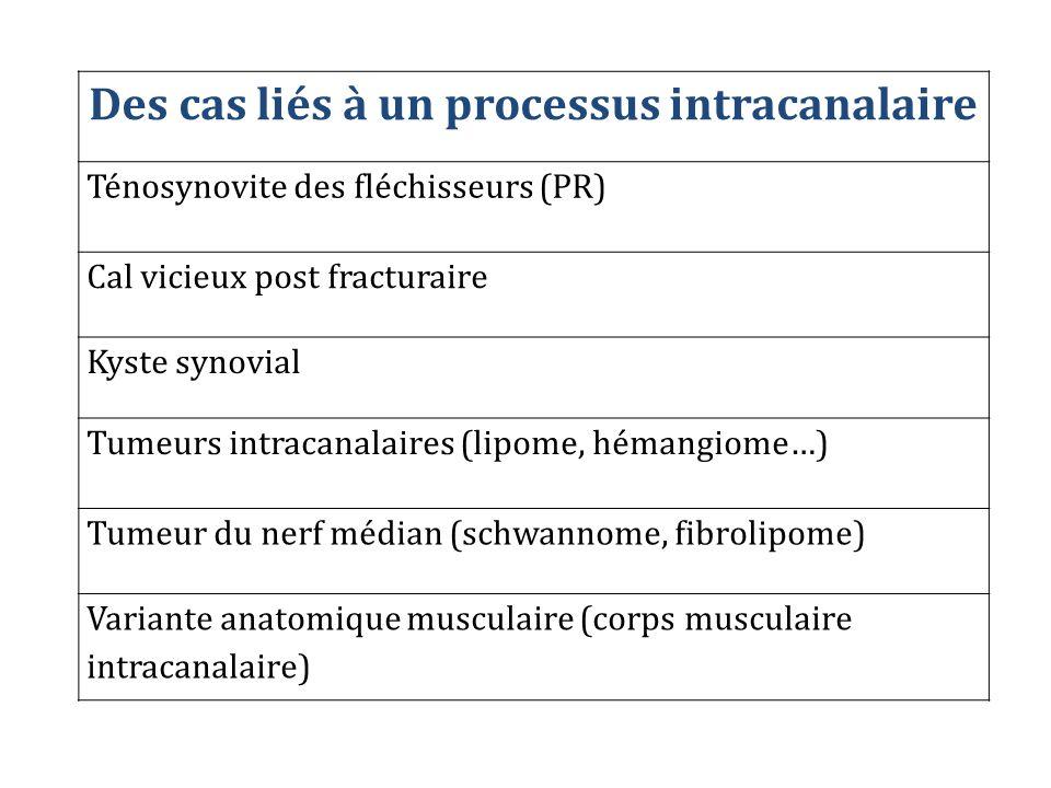 Des cas liés à un processus intracanalaire