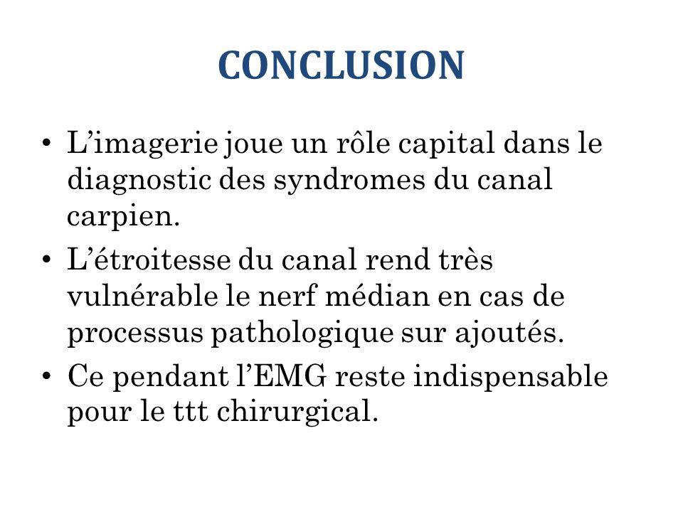 CONCLUSION L'imagerie joue un rôle capital dans le diagnostic des syndromes du canal carpien.