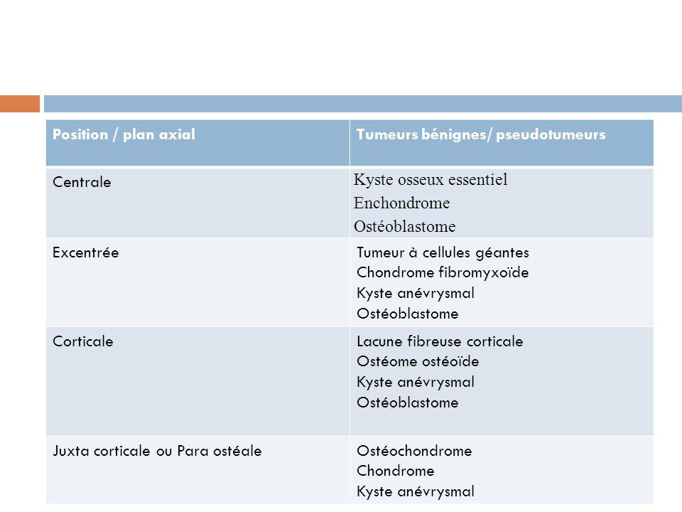 Position / plan axial Tumeurs bénignes/ pseudotumeurs. Centrale. Kyste osseux essentiel. Enchondrome.