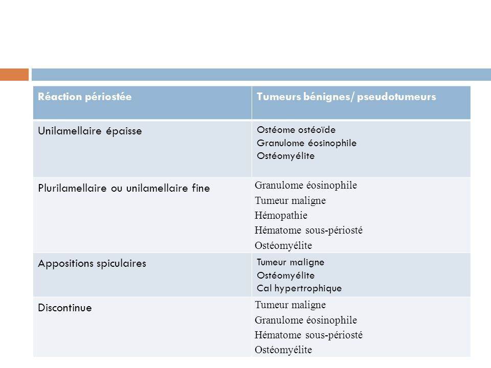 Tumeurs bénignes/ pseudotumeurs Unilamellaire épaisse