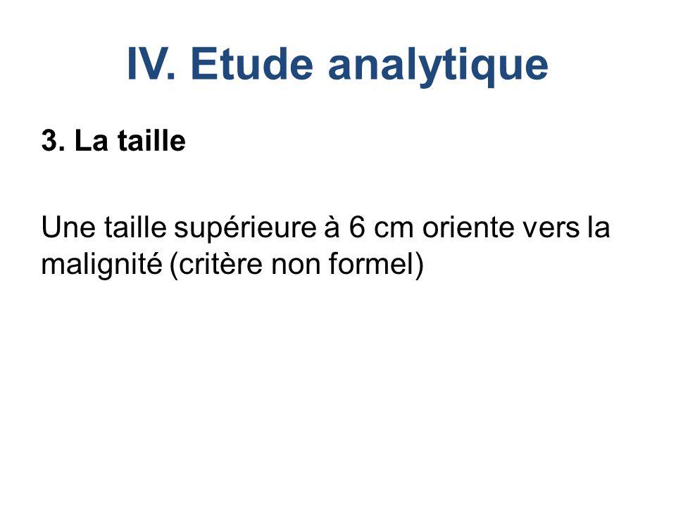 IV. Etude analytique 3. La taille