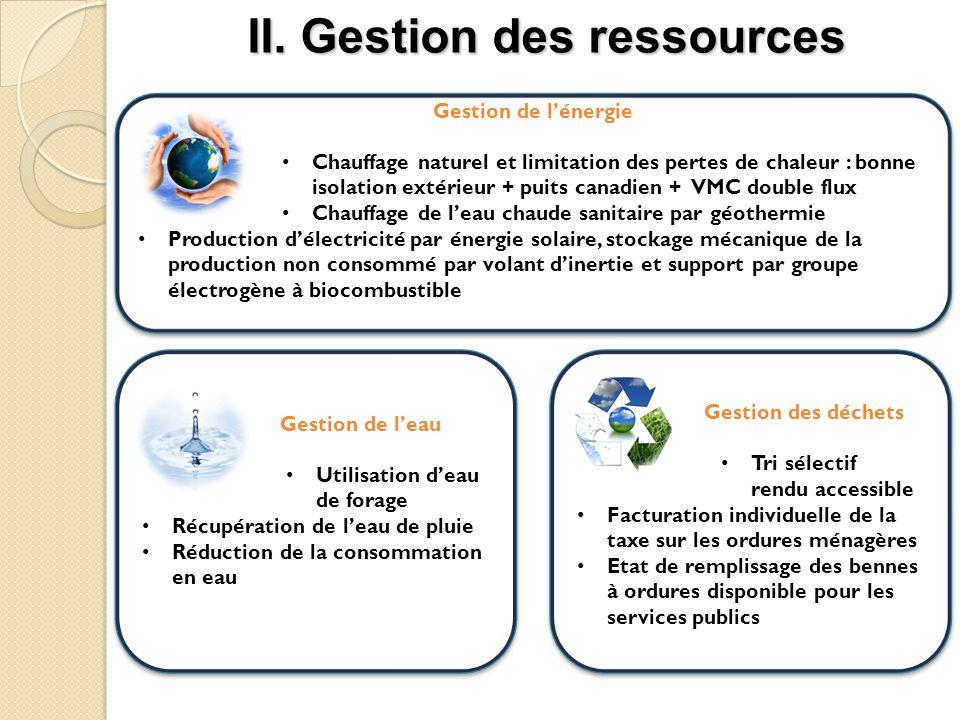 II. Gestion des ressources