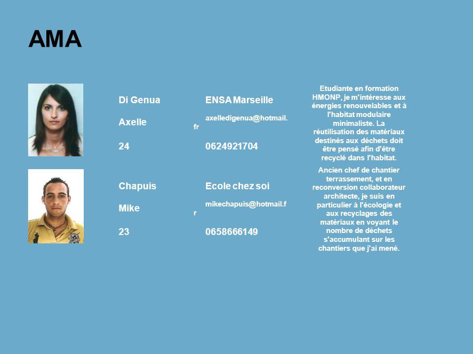 AMA Di Genua Axelle 24 ENSA Marseille 0624921704 Chapuis Mike 23