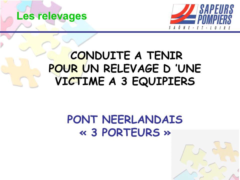 Les relevages CONDUITE A TENIR. POUR UN RELEVAGE D 'UNE. VICTIME A 3 EQUIPIERS. PONT NEERLANDAIS.