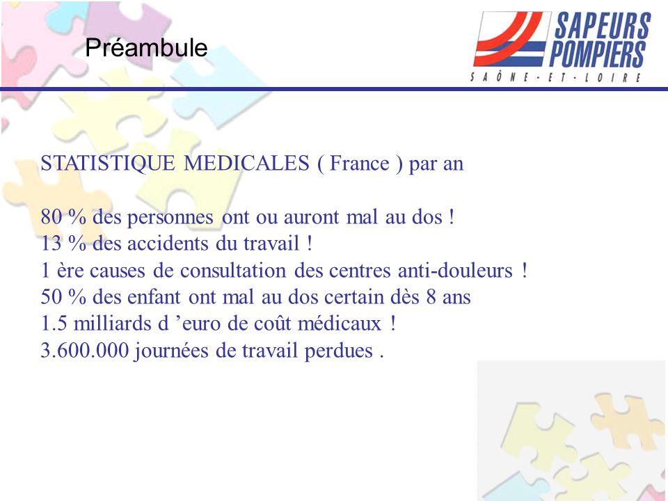 Préambule STATISTIQUE MEDICALES ( France ) par an
