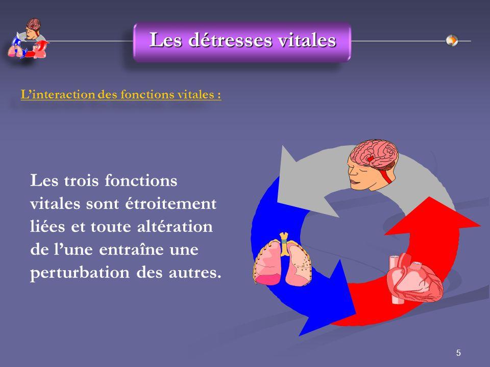 Les détresses vitales L'interaction des fonctions vitales :
