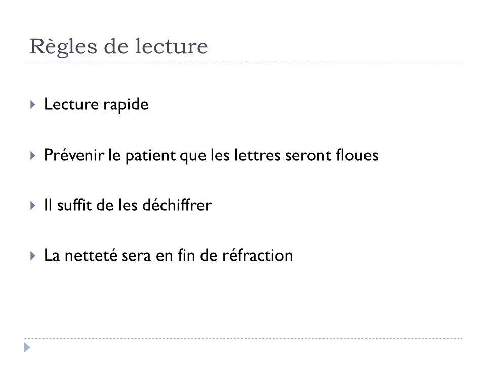 Règles de lecture Lecture rapide