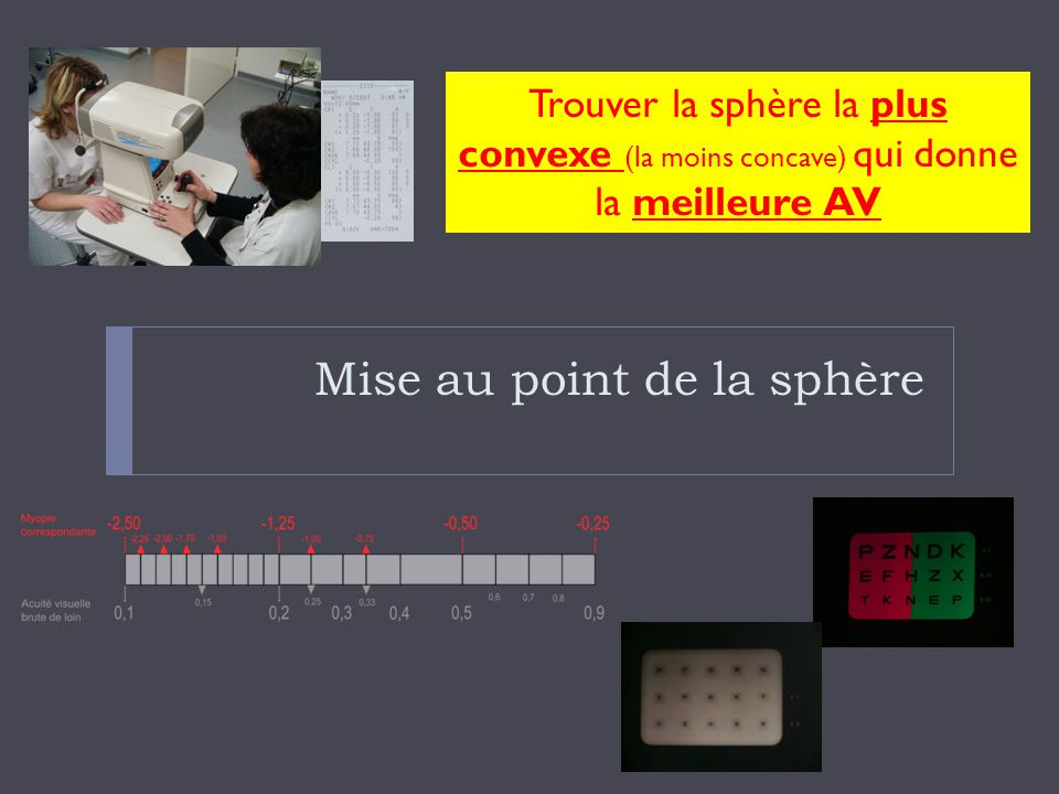 Mise au point de la sphère