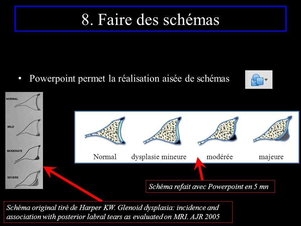 8. Faire des schémas Powerpoint permet la réalisation aisée de schémas