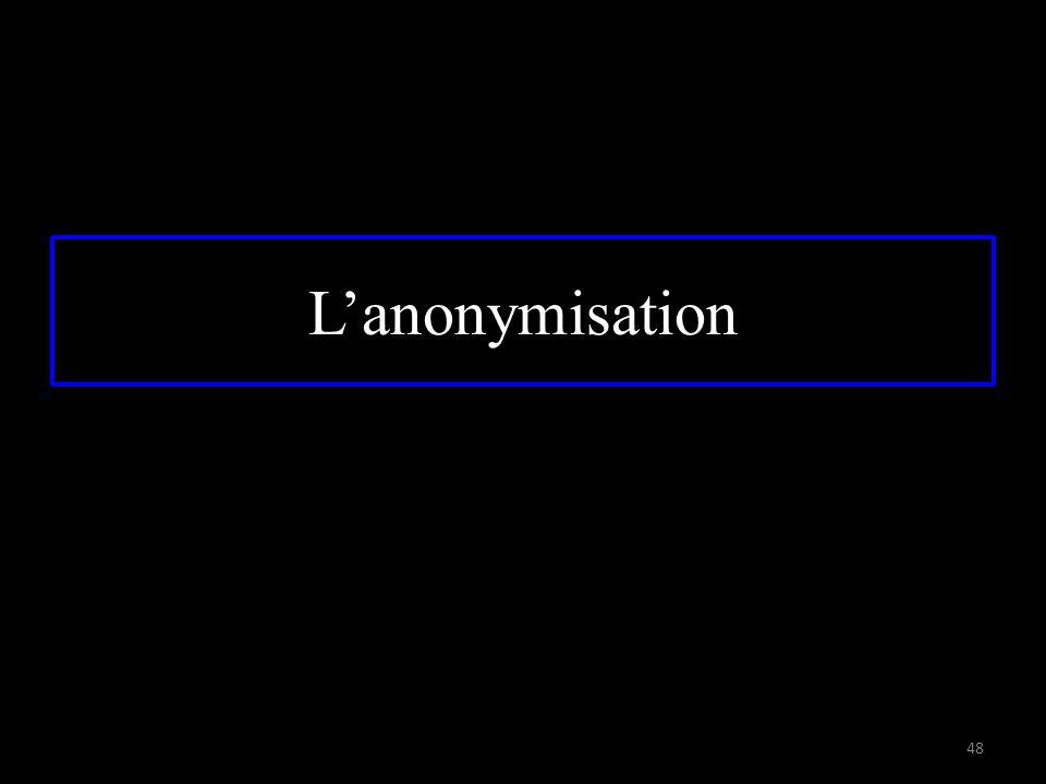 L'anonymisation