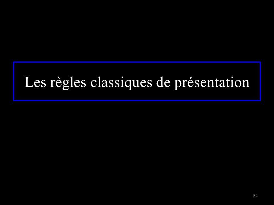 Les règles classiques de présentation